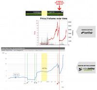 graf-odds-live-academia-exemplo-casa