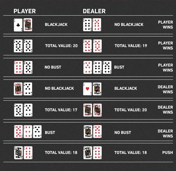 W. Aprenda a jogar Blackjack (revisado) 2
